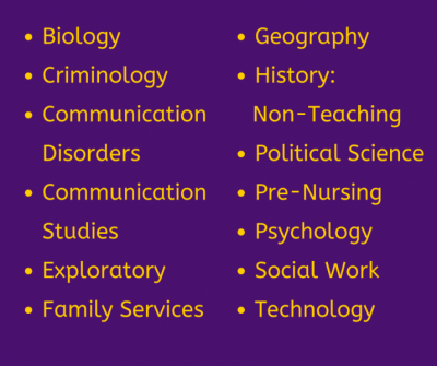 OAA Intake Majors: biology, criminology, communication disorders, communication studies, exploratory, family services, geography, history: non-teaching, political science, pre-nursing, psychology, social work, technology